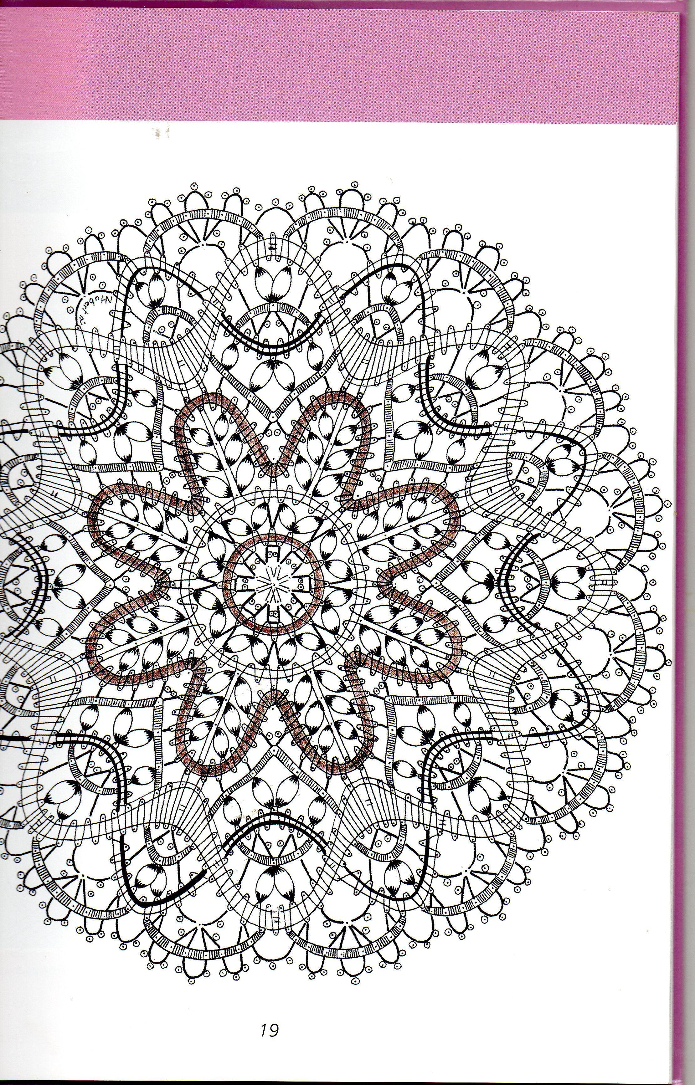Pin de Валентина Кучук en коклюшечное кружево | Pinterest | Bolos ...