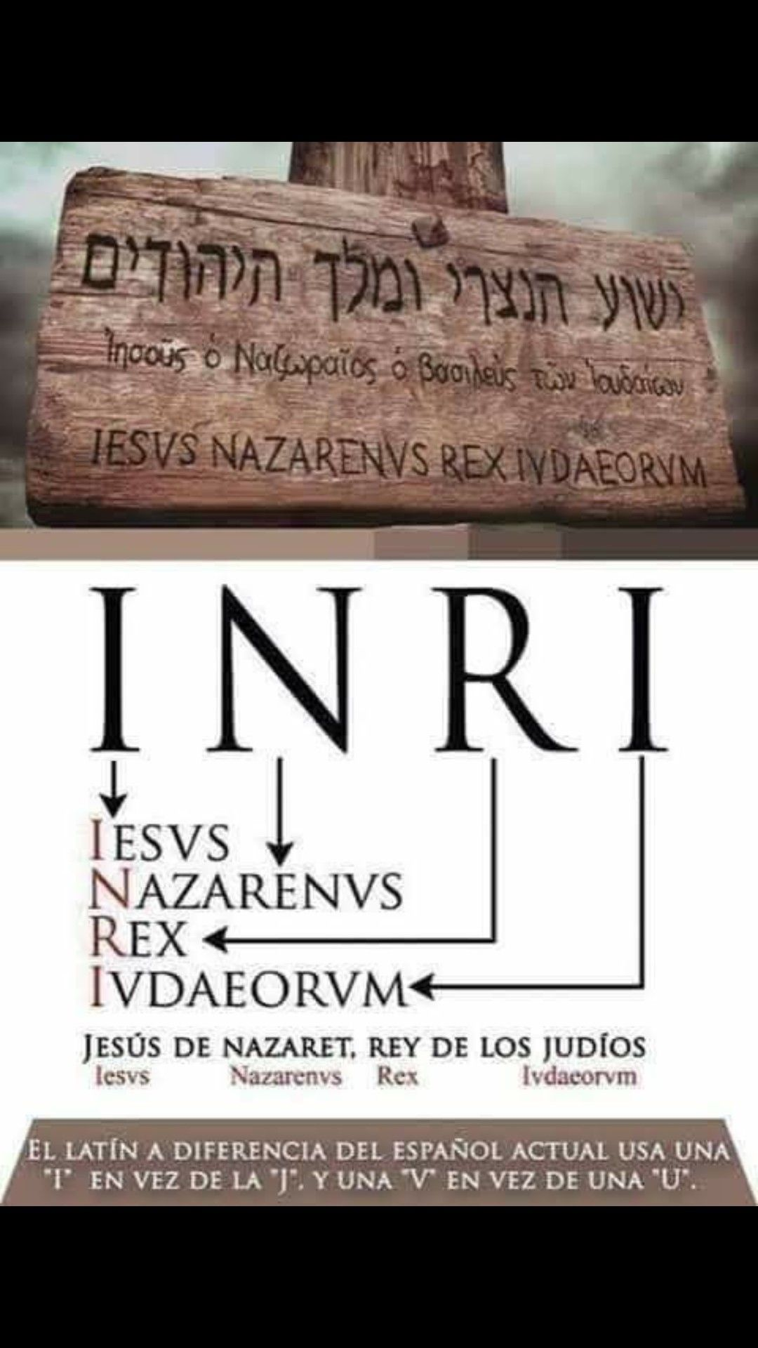 Pin De Marco Ronzon En Prioridades Jesus De Nazaret Prioridad