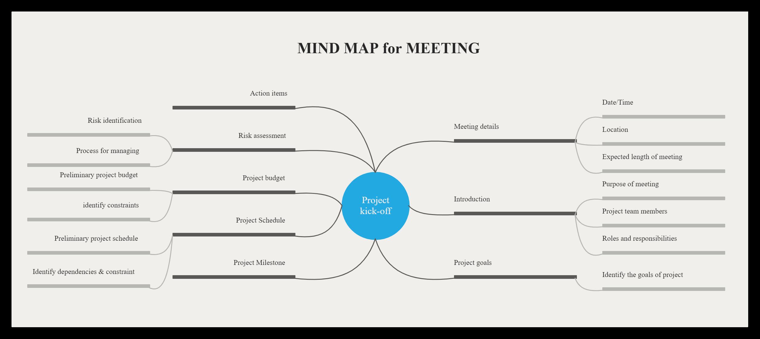 Mindmap Brainstorming Vorlage Erneuerbare 11