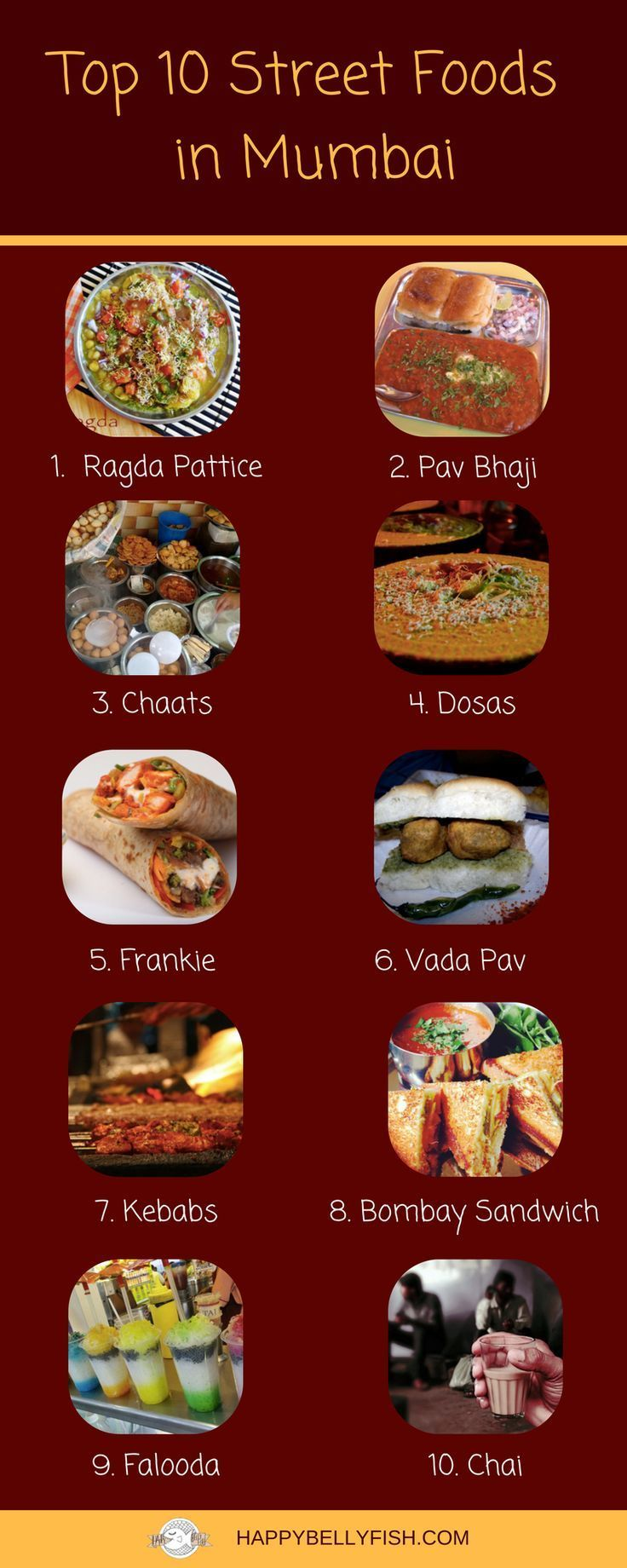 A Guide to Street Foods in Mumbai | Cooking Classes, Culinary Tours