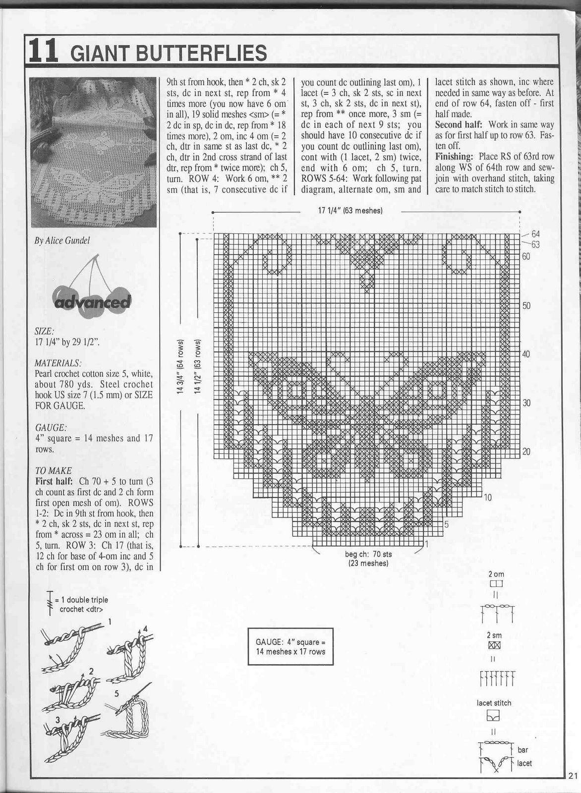 Centri e centrini di varie forme realizzati a filet tutti con schema ...