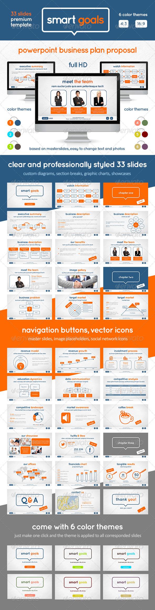 Smart Goals Powerpoint Template Ppt Pinterest Presentation