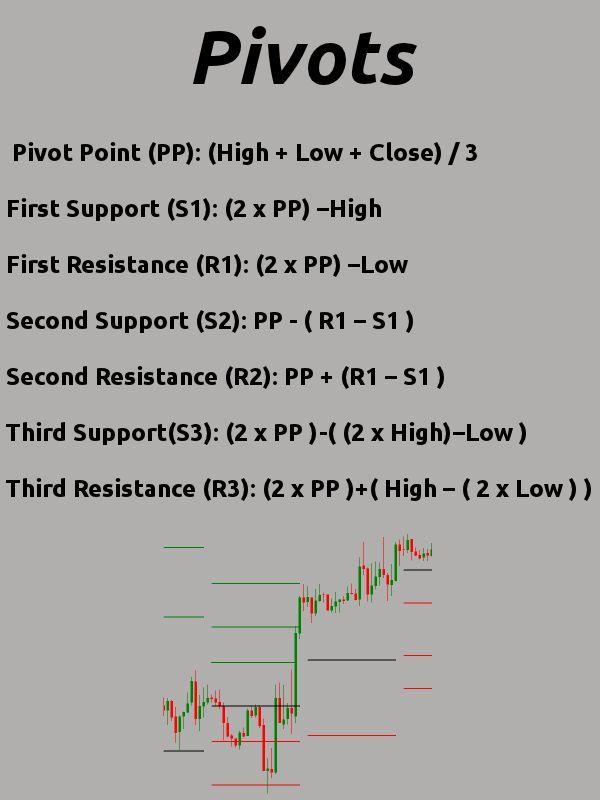 Pin Em Stock Market
