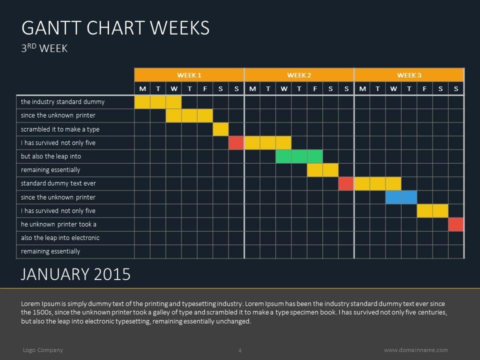 Gantt chart design for your planning session #timeline #planning