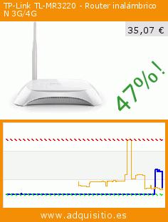 TP-Link TL-MR3220 - Router inalámbrico N 3G/4G (Ordenadores personales). Baja 47%! Precio actual 35,07 €, el precio anterior fue de 65,62 €. http://www.adquisitio.es/tp-link/tl-mr3220-router