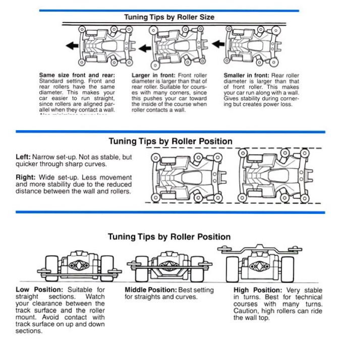 rollers position tuning tips tamiya mini4wd tamiya indonesia