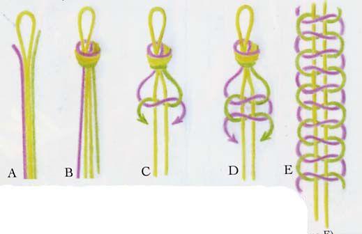 bresilian bracelet crafts pinterest macrame bracelets and bead crafts. Black Bedroom Furniture Sets. Home Design Ideas
