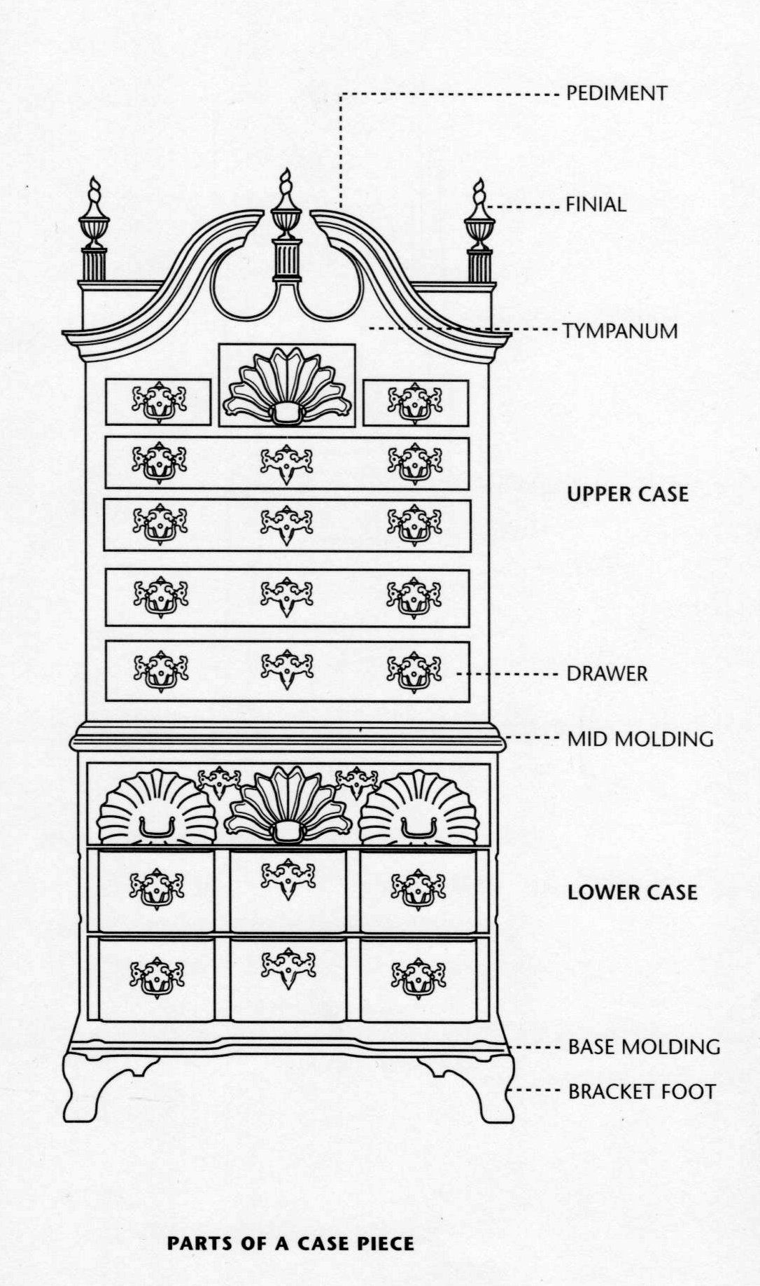 Parts Of A Case Piece Antique Furniture Furniture Styles Guide Shaker Furniture Plans
