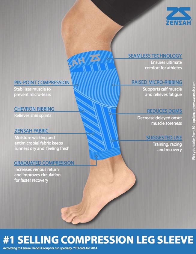 fb1c583c8842d Compression Leg Sleeves | Best Calf Compression Sleeves ...