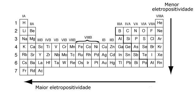 Alkaline Earth Metals List Chemistry Pinterest Chemistry - copy periodic table with alkali metals halogens