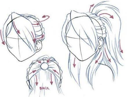 Photo of Hair Drawing Anime Female 54 Ideas