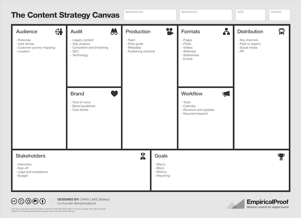 Download EmpiricalProof Content Strategy Canvas