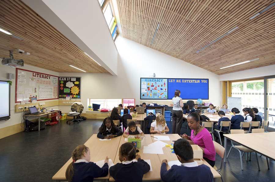 St Lukes Primary School Wolverhampton