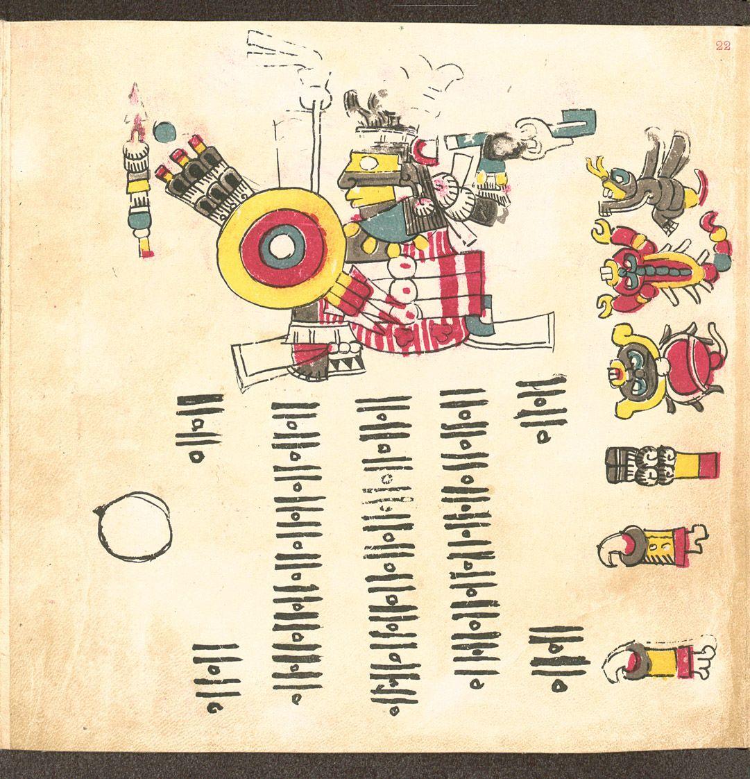 Page 22 Codex Cospi Loubat 1898 Argonian Culture General