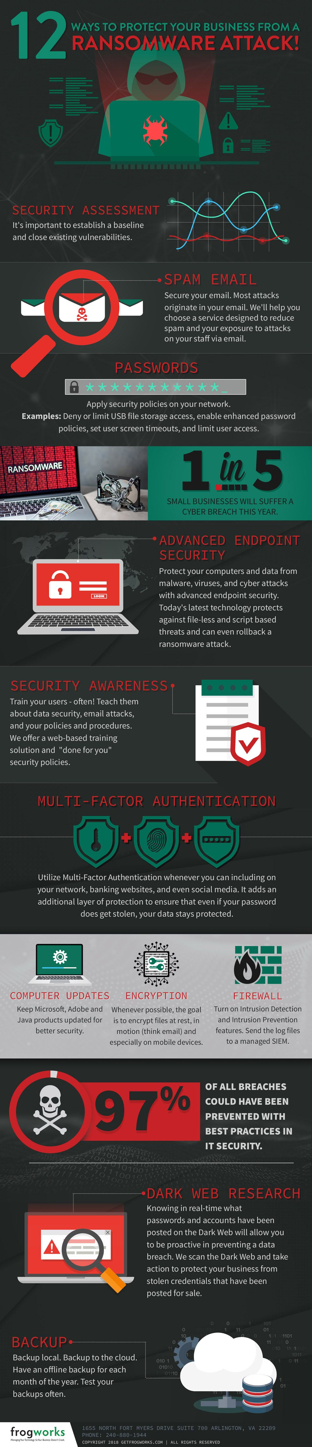 12 Ways To Protect Your Business From A Ransomware Attack Infographic Cybersecurity Infographic Cyber Security Security Assessment