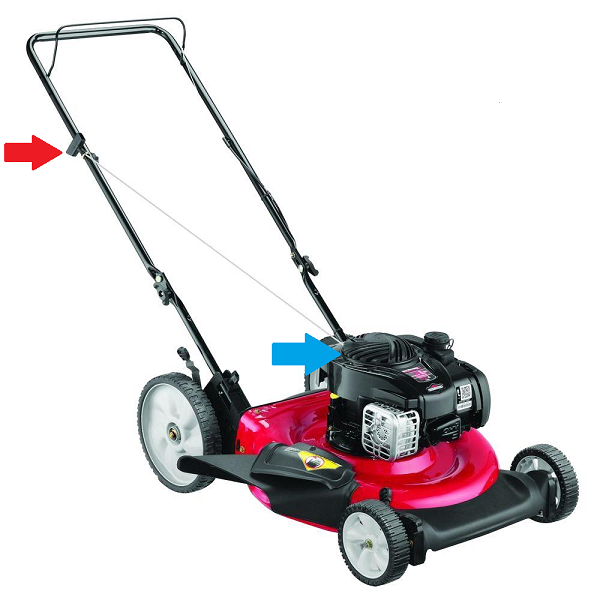 Image Result For Lawnmower Pull Cord Push Lawn Mower Push Mower