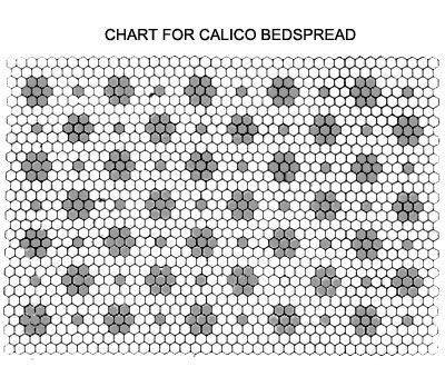 Calico Crochet Bedspread Pattern Chart | Crochet: Afghans,Blankets ...
