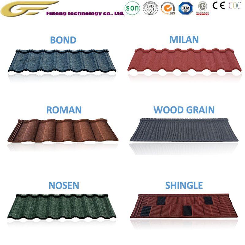 Metal Roofing Materials Cost Di 2020