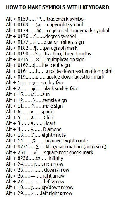 Symbol Useful Life Hacks Keyboard Keyboard Symbols