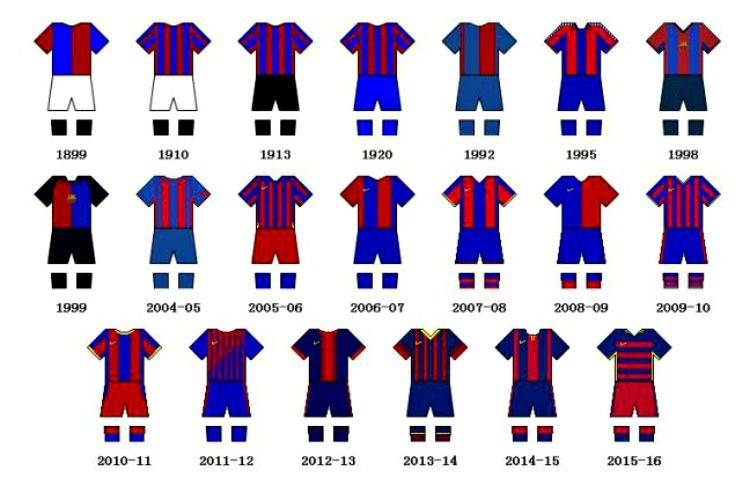 3f72e7142 The History of the FC Barcelona Shirt - More Than a Club! More ...