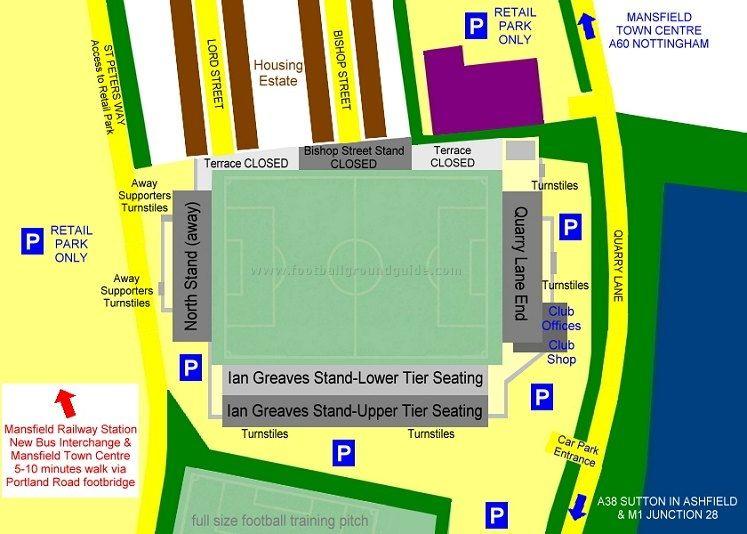 Mansfield Town Ground Layout