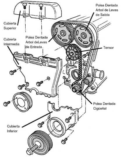Manual Venture 2000 Chevrolet de Reparación y Servicio