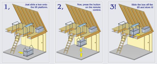 Best Attic Lift System Building A Dream Home Pinterest Attic Lift Products And Ceilings 400 x 300