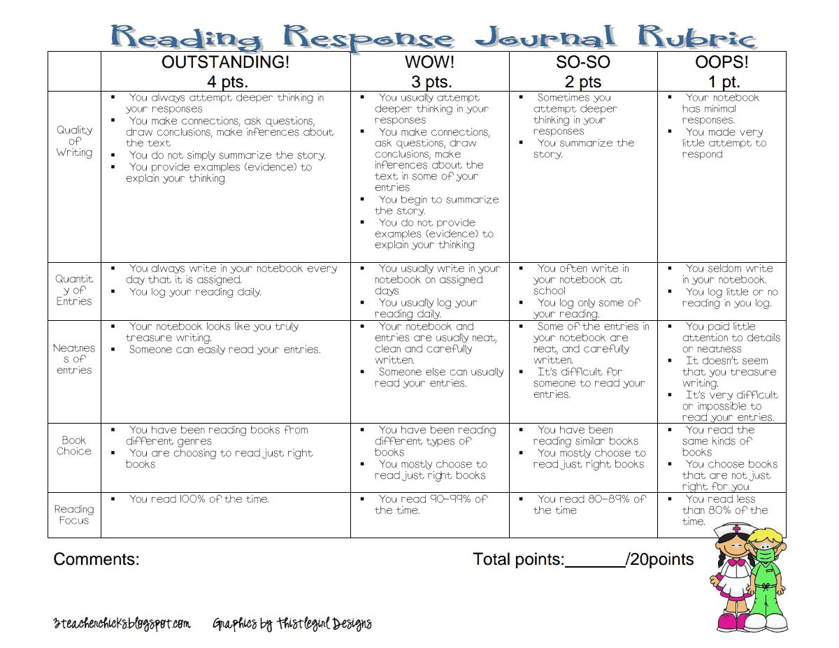 Reading Response Journal Rubric 1