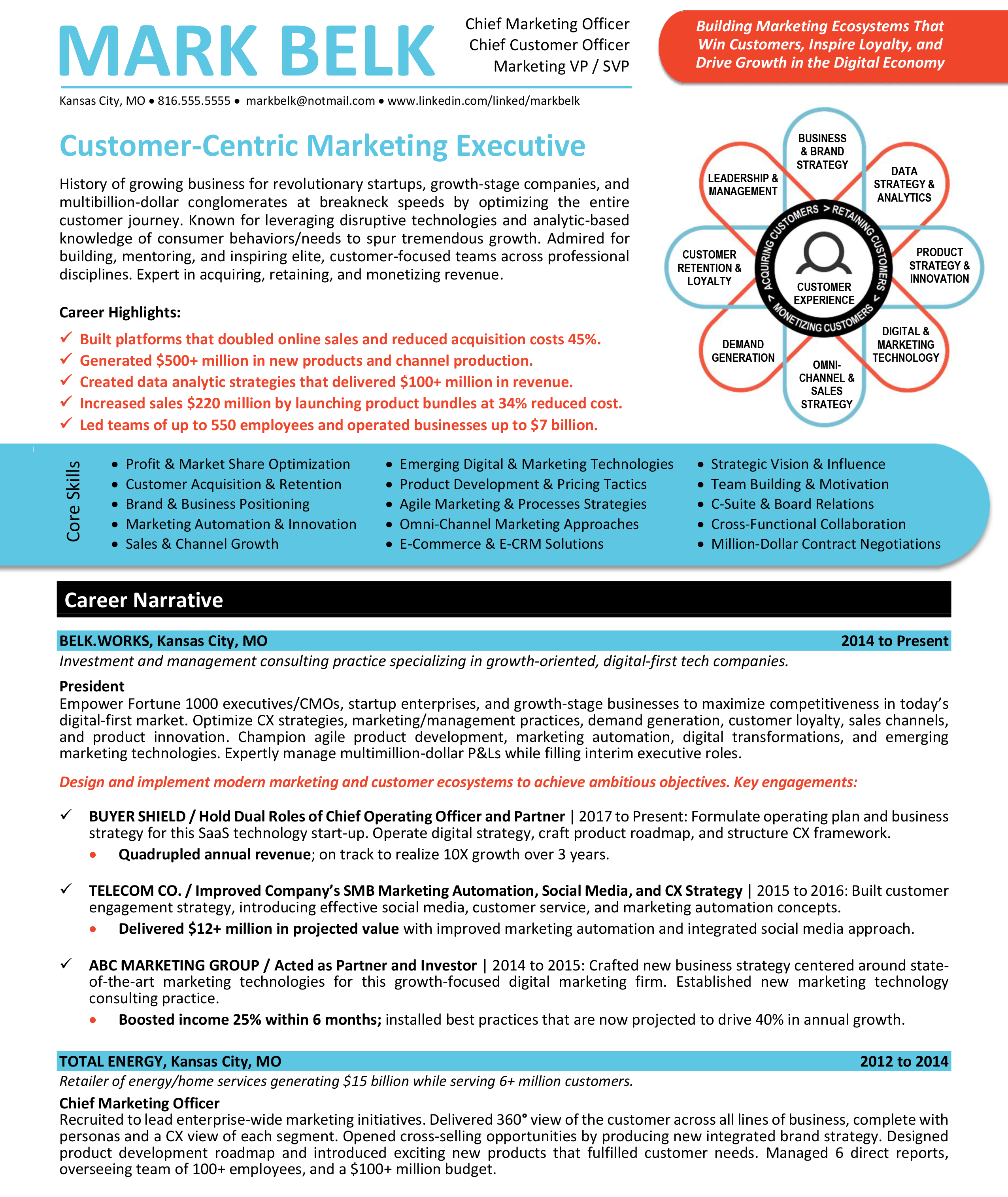 Executive Resume Example For A Chief Marketing Officer Cmo