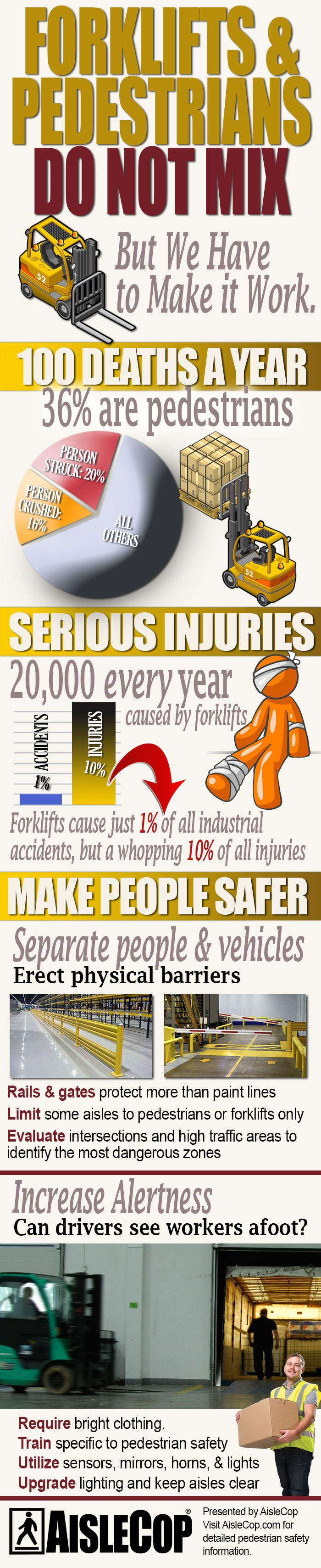 Forklift Safety Infographic Forklifts and Pedestrians Do