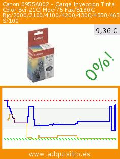 Canon 0955A002 - Carga Inyeccion Tinta Color Bci-21Cl Mpc/75 Fax/B180C Bjc/2000/2100/4100/4200/4300/4550/4650/5000/5100/5500/4000/2100Sp/4400 S/100 (Productos de oficina). Baja 57%! Precio actual 9,36 €, el precio anterior fue de 21,67 €. https://www.adquisitio.es/canon/0955a002-carga-inyeccion