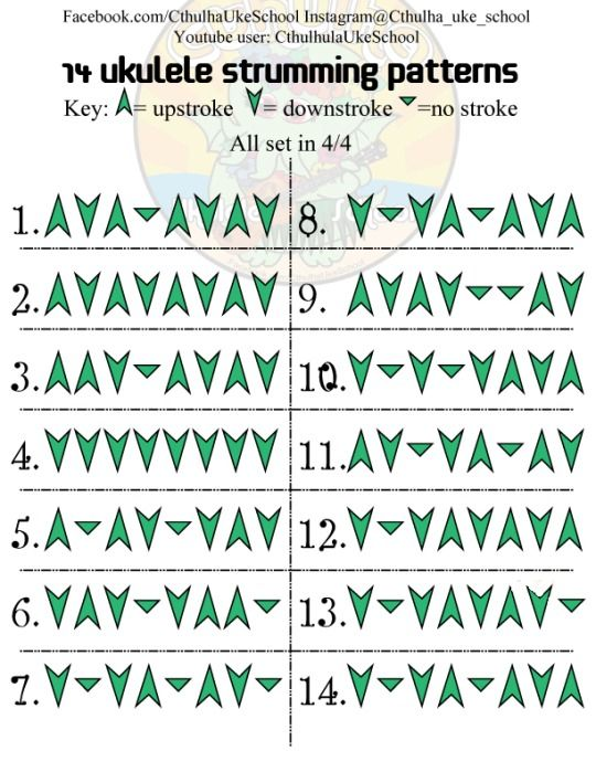 Ukulele Lesson 40 Strumming Patterns Ukulele Tutorial Facebook Delectable Somewhere Over The Rainbow Ukulele Strum Pattern
