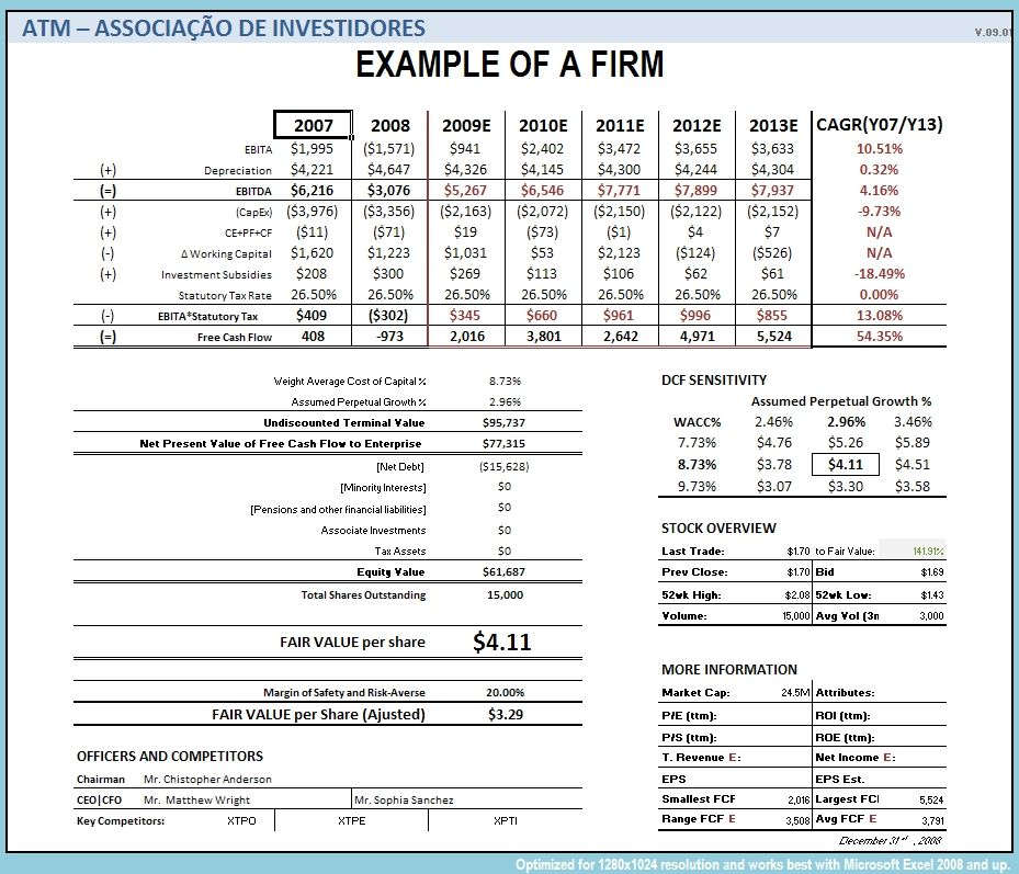 DCFM Calculator - Discounted cash flow - Wikipedia, the free