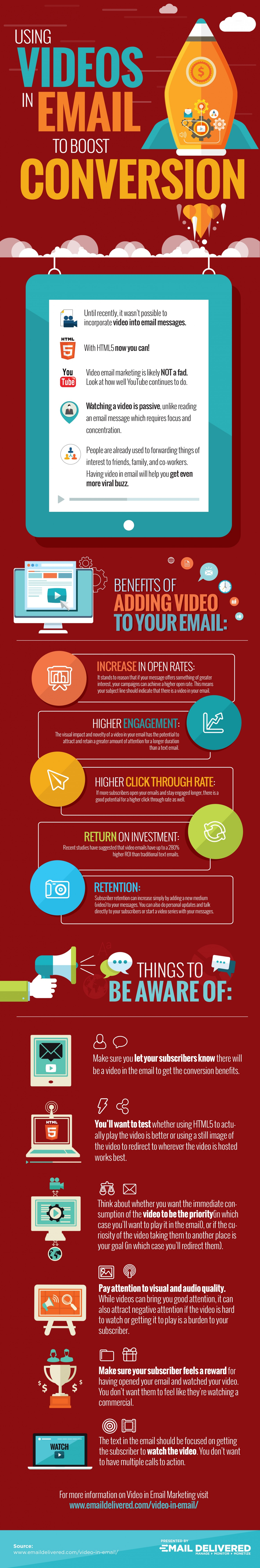 Using Video in Email to Boost Conversion