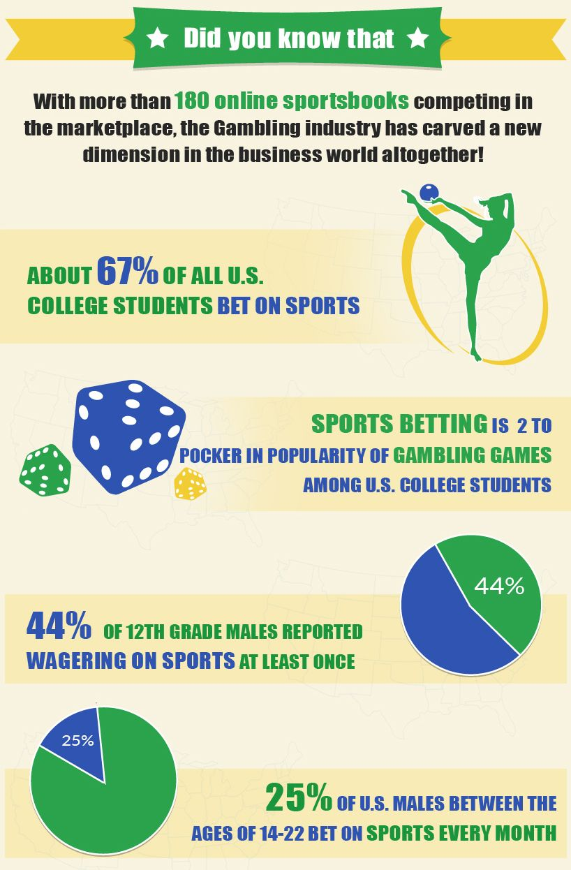 Why Sports Betting Websites? This is the most dynamic
