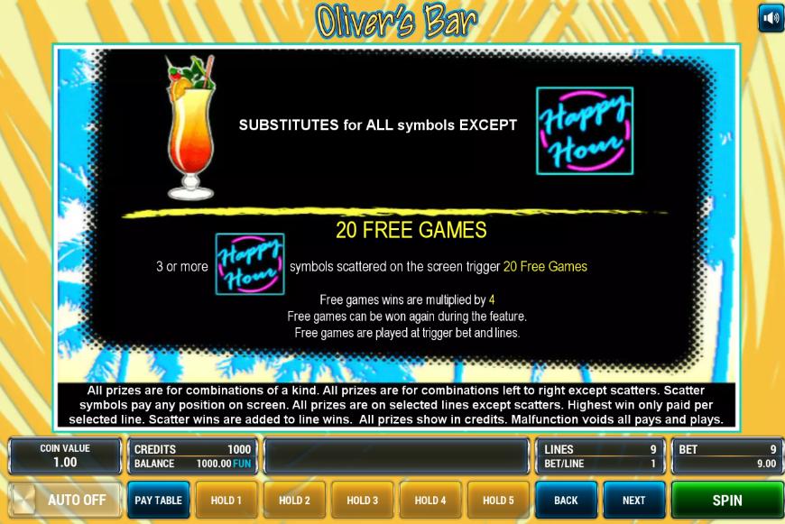 Рейтинг онлайн казино по выплатам