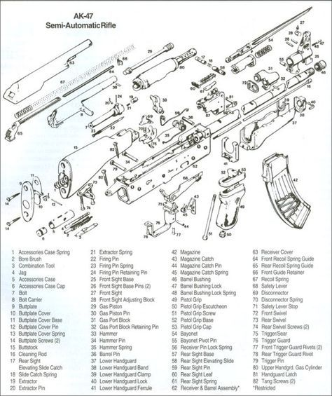 Pin On Firearms Ammo