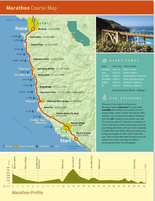 Big Sur Half Marathon Elevation Map.Big Sur International Marathon Course Map And Information Run It
