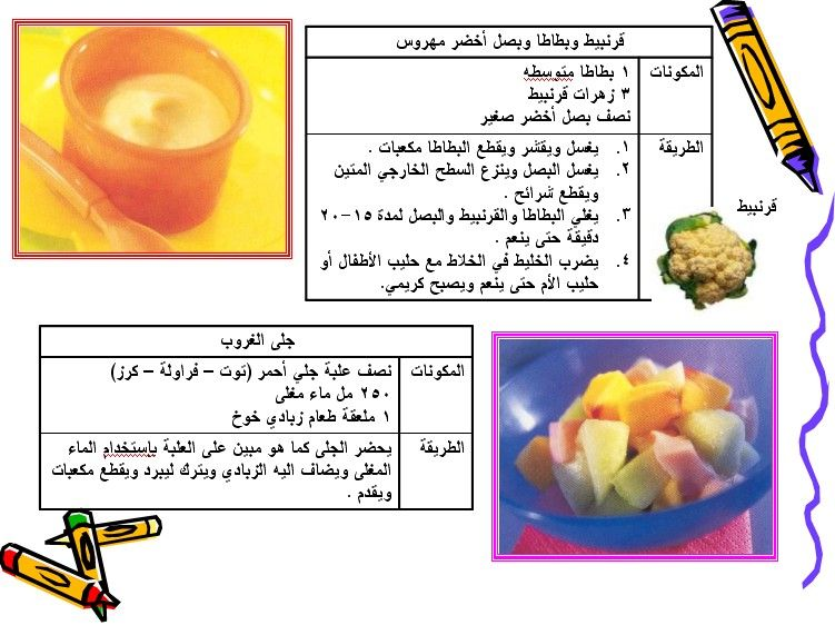 اكلات و وجبات شهية و لذيذة و سريعة للاطفال بالصور قسم الأسرة و تربية الاطفال صحة و غذاء الطفل Lactation Recipes Infant Feeding Guide Baby Feeding