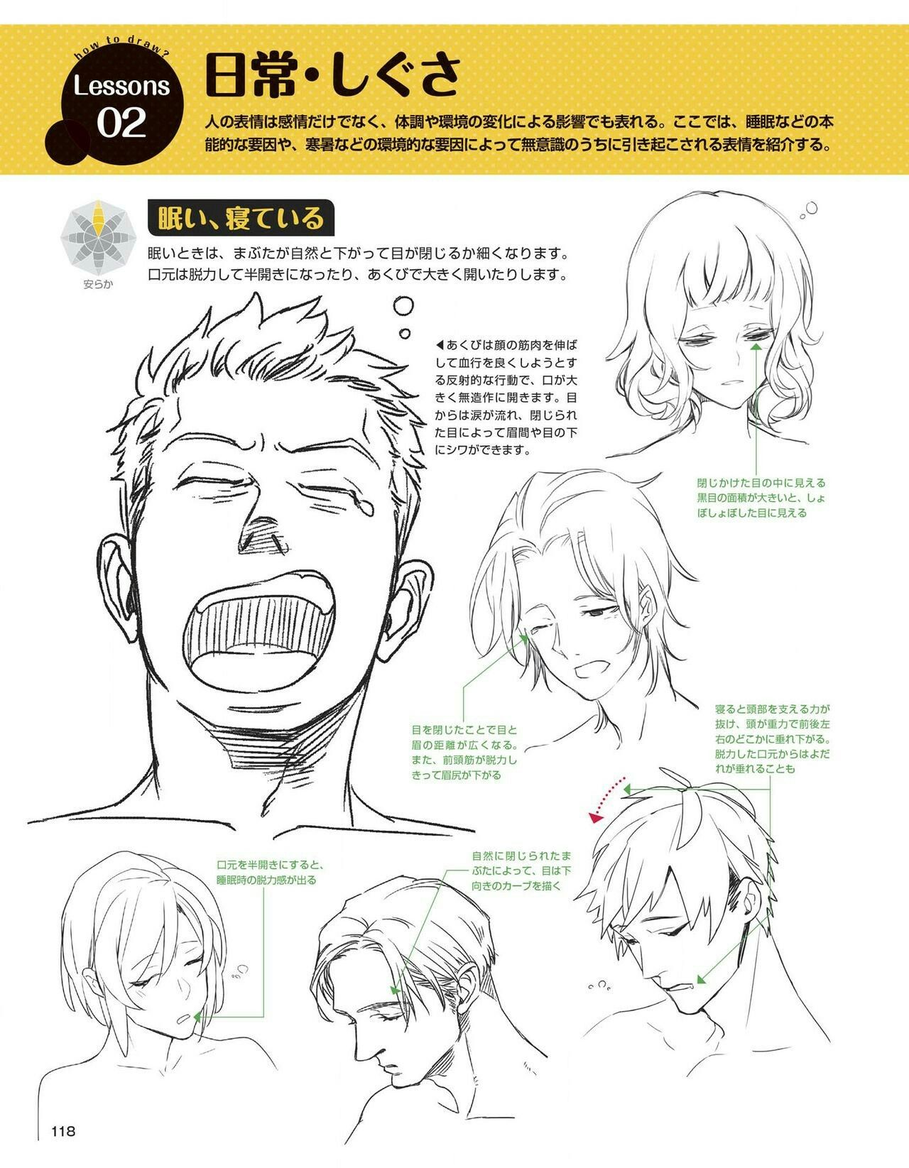 Anime Emotion Tired Facial Expressions Drawing Drawing