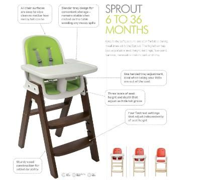 Taupe Sprout High Chair Replacement Cushions