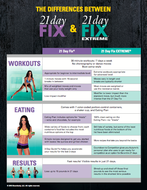 Pin On 21 Day Fix Extreme