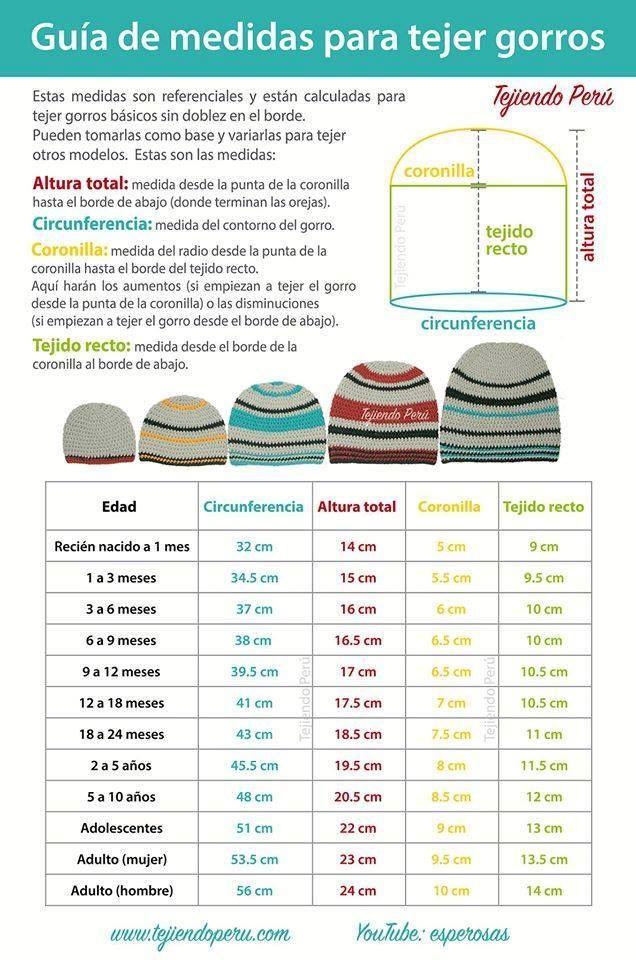 Guia de tejidos para medir gorros | Graficos | Pinterest | Tejido ...