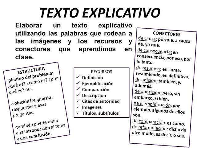 Estación Lengua Y Literatura Texto Explicativo Ejercicios Texto Explicativo Ejemplo De Texto Expositivo Tipos De Texto