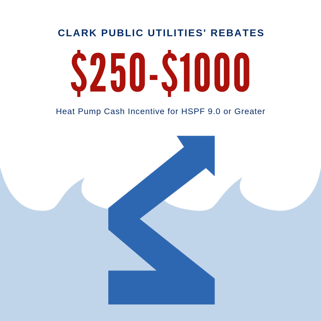 Are You A Clark Public Utilities Customer You May Qualify For Pud