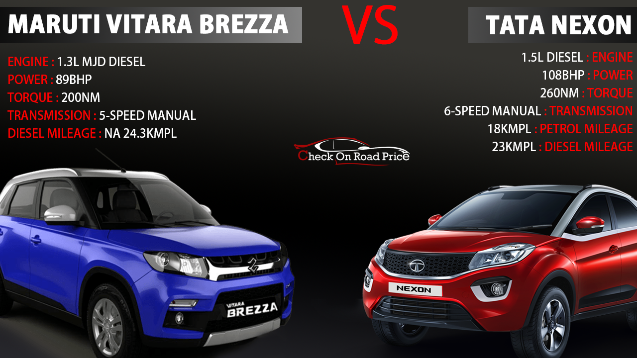 Tata Nexon Vs Maruti Vitara Brezza Price, Specifications
