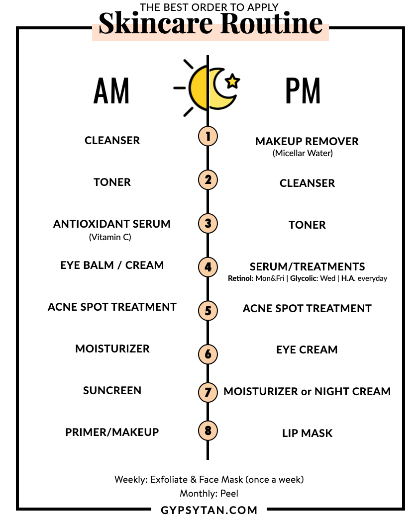 How To Layer Skin Care Printable Guide Order To Apply Skin Care Products Skin Care Routine Steps Night Skin Care Routine Skin Care Routine Order