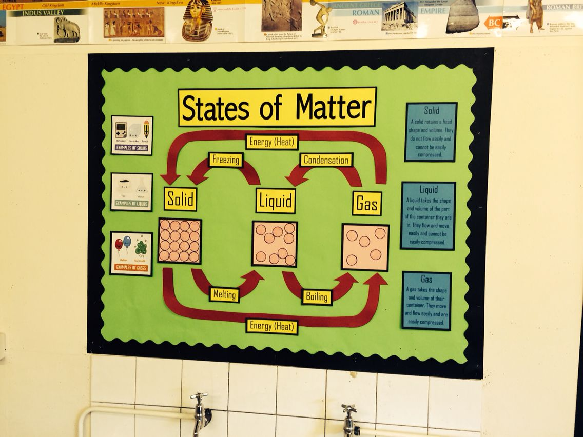 States Of Matter Display