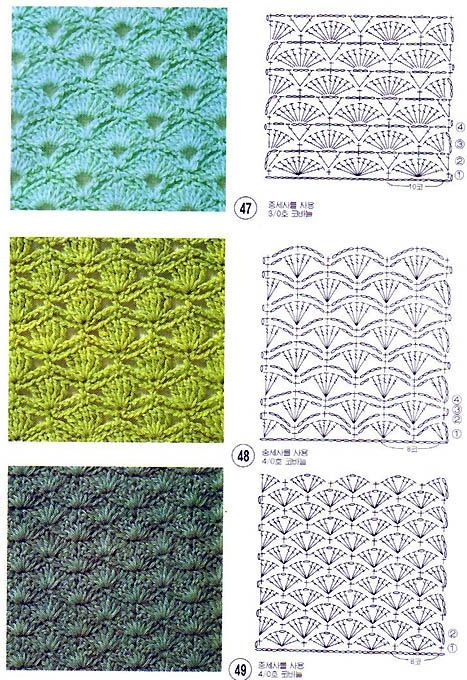 Pin de Tofan Mira en recent pattern | Pinterest | Puntadas ...