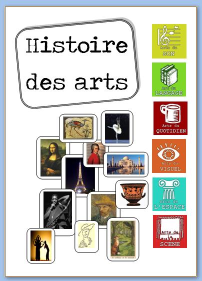 Histoire De L Art Cycle 3 : histoire, cycle, Garde, Histoire, L'art,, Frise, Chronologique, Histoire,